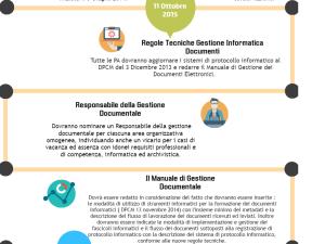 DigitalizzazionePA_Gestione_Documentale_Ottobre_2015