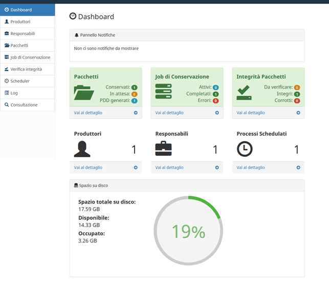 DashBoard Conserva.Cloud